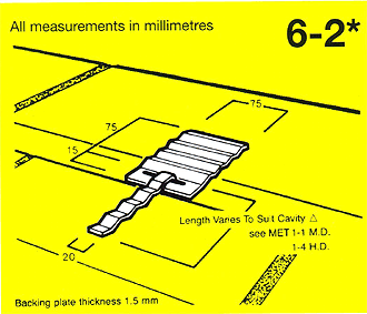 Cavity Expansion Ties 6-3