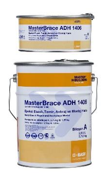 Masterbrace 1446